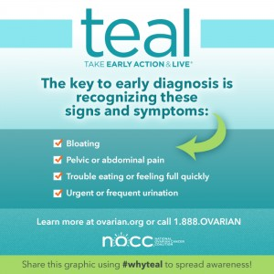 Getting The Facts About Ovarian Cancer Women S Health Specialists