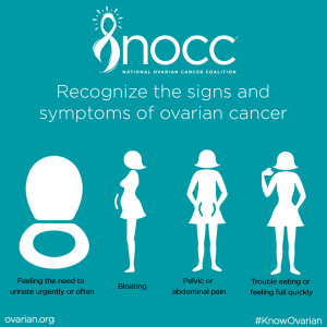 What You Need To Know About Ovarian Cancer Women S Health Specialists